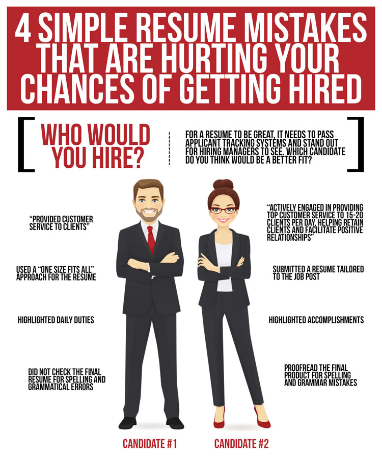 4 classic resume mistakes that are hurting your chances of getting hired