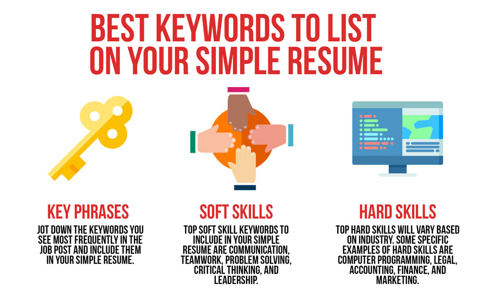 Modern Resume Writing The Best Keywords To List On Your Resume