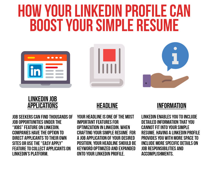 an optimized headline for linkedin can boost your resume with detailed information
